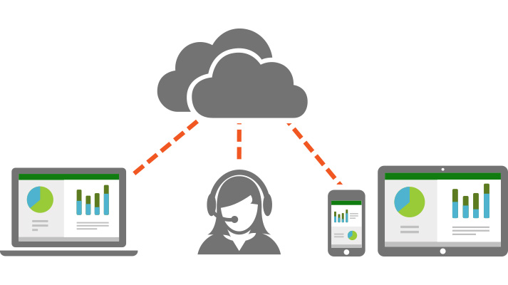Илюстрация на лаптоп, мобилни устройства и човек със слушалки, свързани към облака над тях, която представя продуктивността на Office 365 в облака
