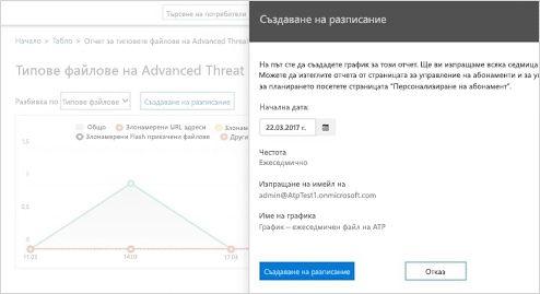 Близък план на отчет в реално време на получените имейл съобщения в Exchange Online Protection.