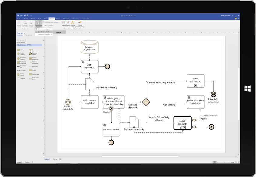 Tablet Surface zobrazující procesní diagram ve Visiu