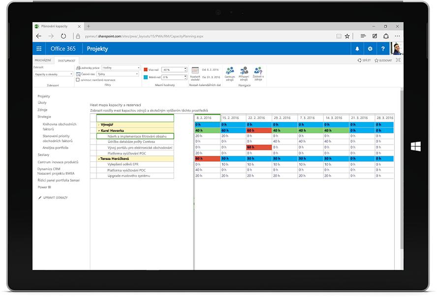 Obrazovka tabletu zobrazující heat mapy kapacity a rezervací vMicrosoft Projectu v Office 365