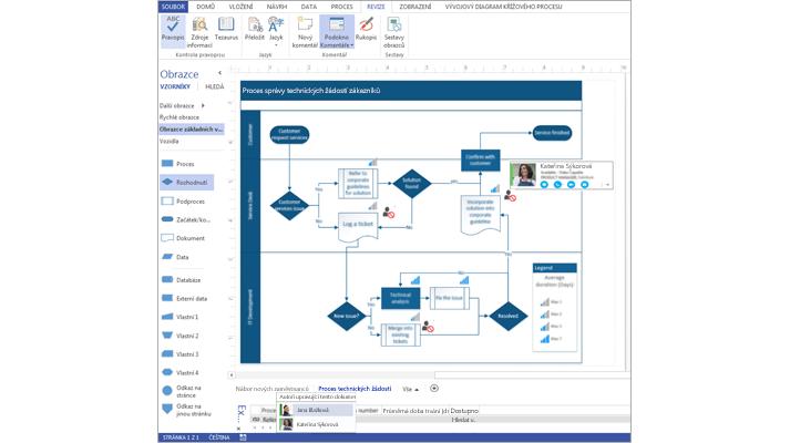 Snímek obrazovky diagramu Visia s pásem karet a dvěma lidmi, kteří ho komentují