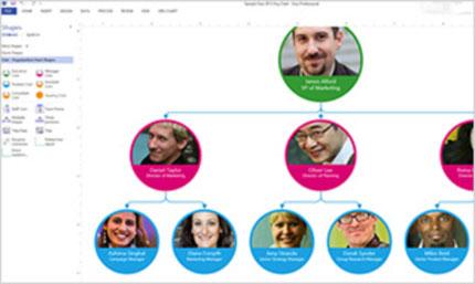 Snímek obrazovky s organizačním diagramem a zobrazenými možnostmi obrazců