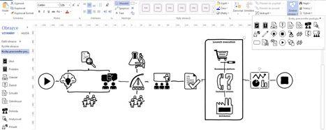 Snímek obrazovky s diagramem Visia a možnostmi úprav návrhu