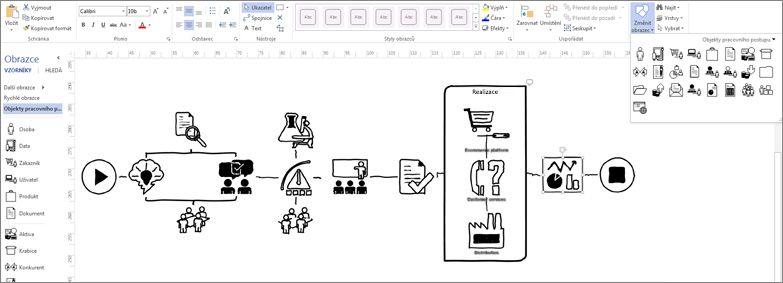 Detail diagramu Visia s pásem karet a nástroji k přizpůsobení vašeho návrhu