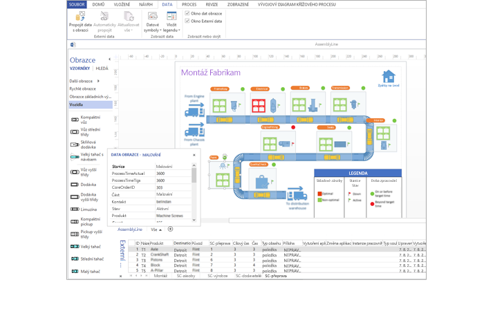 Detail diagramu Visia propojeného s daty s tabulkami dat a Daty obrazce