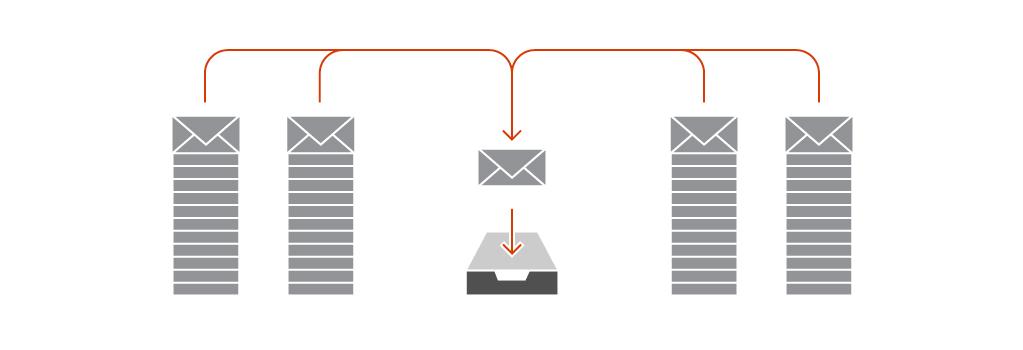 Uspořádání e-mailů v doručené poště