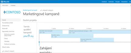Detail časové osy celého projektu na SharePointu