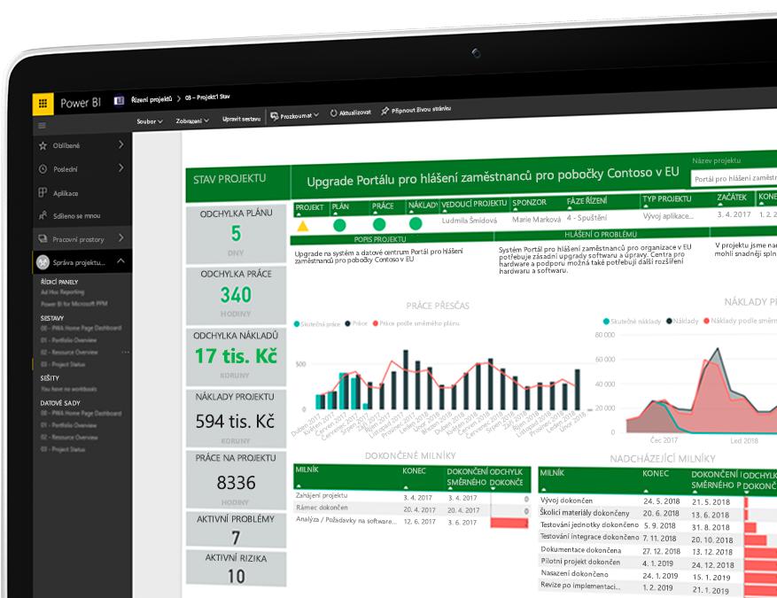 Zařízení s otevřeným portálem pro vytváření sestav zaměstnanci se zobrazenými číselnými daty a vizualizacemi dat