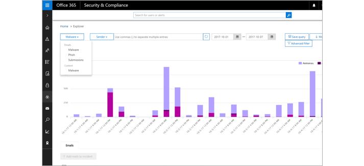 Výsledky sledování adres URL v Rozšířené ochraně před internetovými útoky pro Office 365