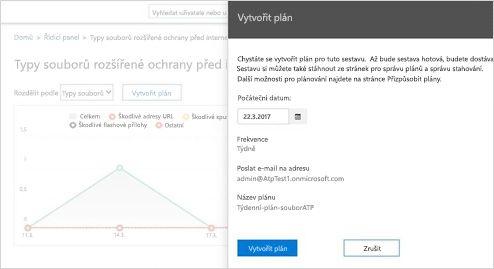 Detail sestavy přijatých e-mailových zpráv (v reálném čase) v Exchange Online Protection.