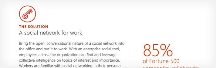 stránka z elektronické knihy s názvem Unblocking Workplace Collaboration (Odstranění překážek při spolupráci na pracovišti)