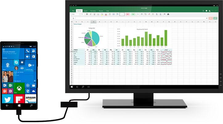 Telefon sWindows připojený k monitoru