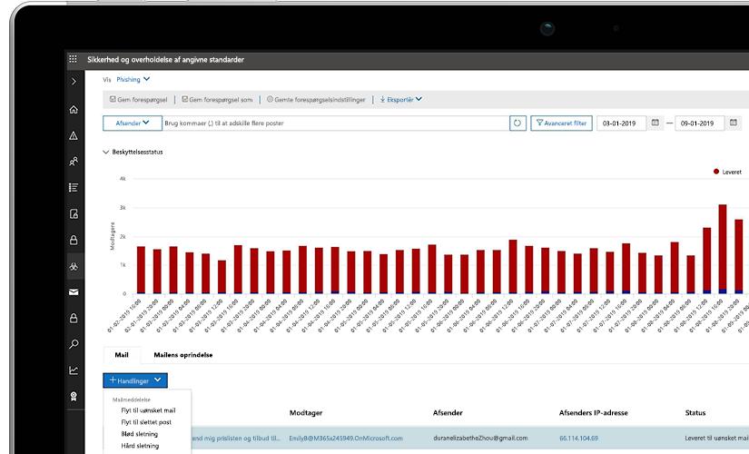 Fotografi, der er et nærbillede af en bærbar computer, der viser skærmen Security & Compliance med en graf over beskyttelsesstatus