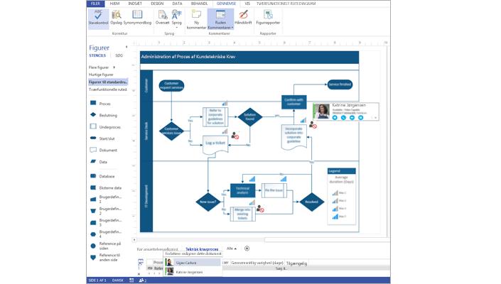 Skærmbillede af et Visio-diagram, der viser båndet samt to personer, der skriver kommentarer.