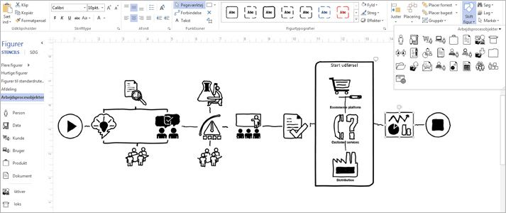 Nærbillede af et Visio-diagram, som viser båndet og værktøjerne til at tilpasse dit design.