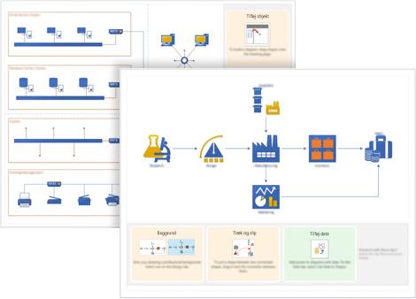 Skærmbillede af et foruddefineret Visio-startdiagram med visning af tip.