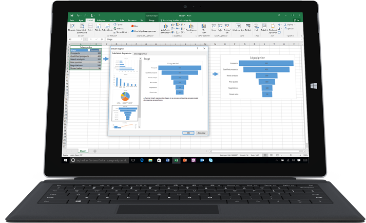 En bærbar, der viser et Excel-regneark med to diagrammer, som illustrerer datamønstre.