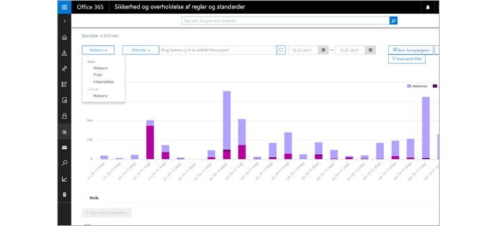 Resultater af URL-sporing i Office 365 Advanced Threat Protection.