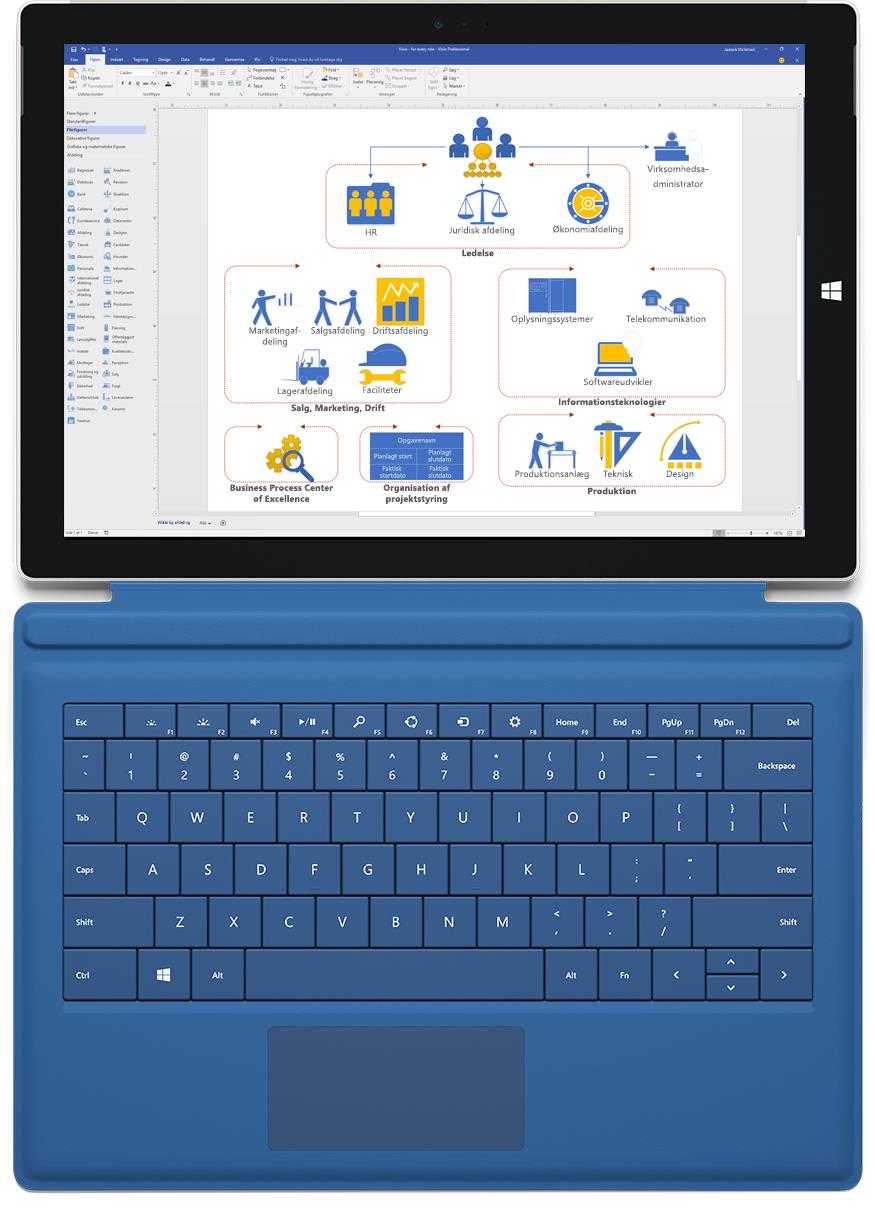 Microsoft Surface, der viser et netværksdiagram i Visio Professional