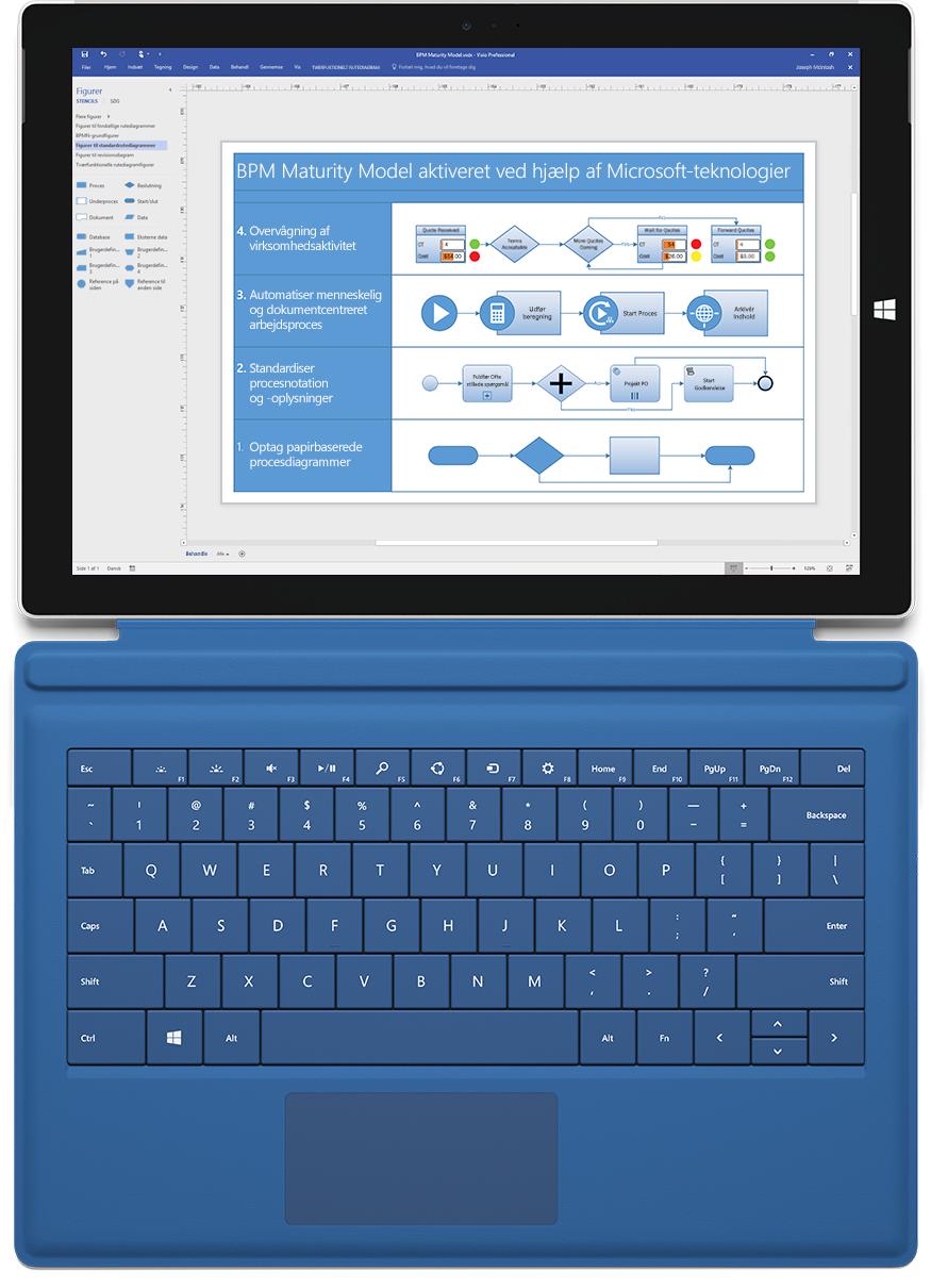 Microsoft Surface, der viser et procesdiagram over en produktlancering i Visio Professional