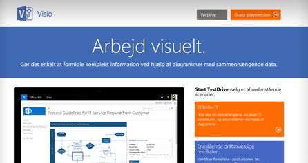 Visio TestDrive kommer til syne på en computerskærm, tag Visio TestDrive nu