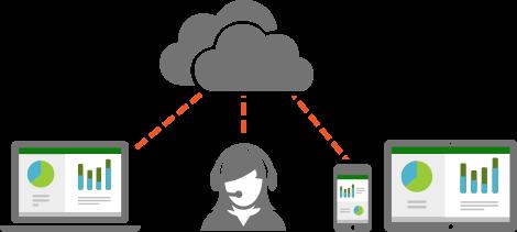 Office mit Mehrwert: Abbildung mit einem Laptop, einer Person, einem Smartphone und einem Tablet, die über die Cloud verbunden sind.