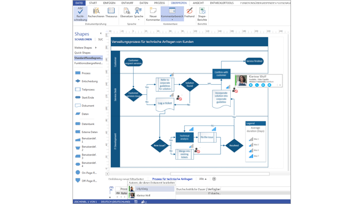 Eine Visio-Seite mit einem Diagramm, das von mehreren Teammitgliedern gleichzeitig bearbeitet wird.