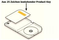 Position des Product Key in der DVD-Hülle