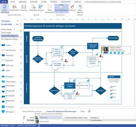 Arbeiten Sie mit Ihrem Team gleichzeitig an ein und demselben Diagramm zusammen