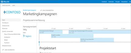 Nahaufnahme der Zeitachse einer Projektzusammenfassung in SharePoint