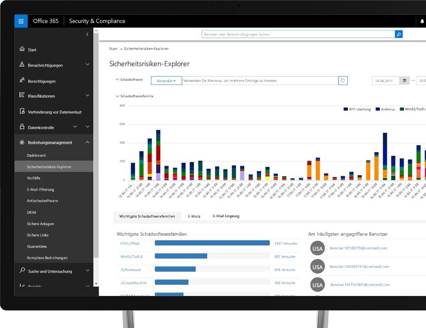 Office 365 Sicherheitsrisiken-Explorer auf dem Monitor eines Windows-Desktop-PCs