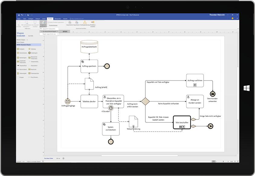 Ein Microsoft Surface-Tablet mit einem Prozessablaufdiagramm in Visio