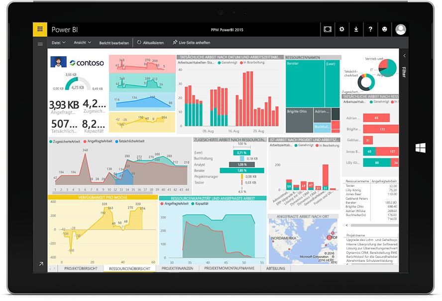 Tabletbildschirm mit den zahlreichen, integrierten Power BI-Berichten