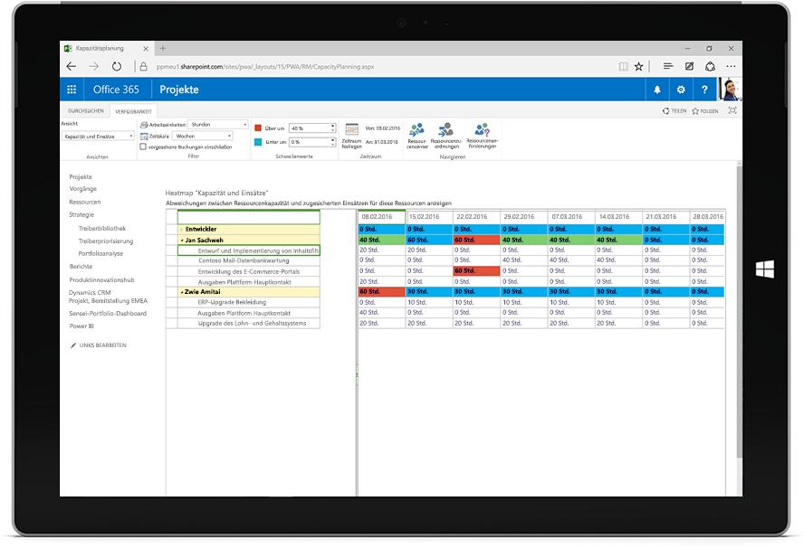 Tabletbildschirm mit der Heat-Map zu Microsoft Project-Ressourcen und -Einsätzen in Office 365