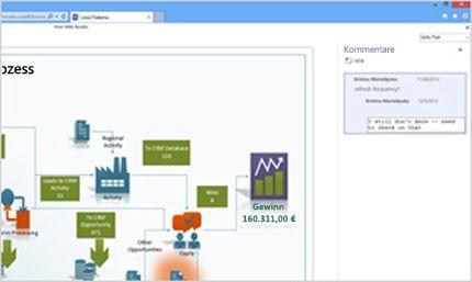 Nahaufnahme eines Visio-Diagramms mit Kommentaren, das über einen Browser gemeinsam genutzt wird