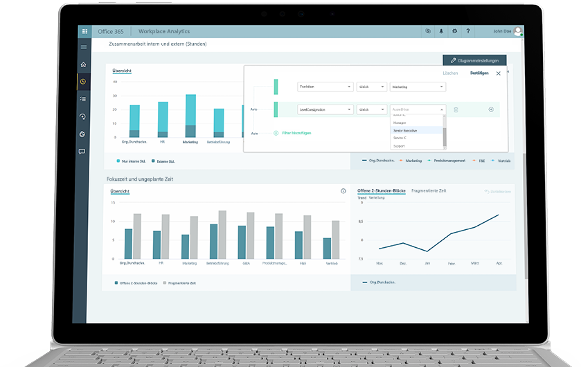 Ein Tablet mit Workplace Analytics-Funktionen zur Anpassung von Daten auf Team- und Organisationsebene