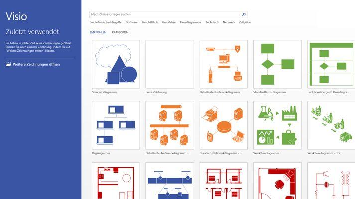 Screenshot eines Visio-Diagramms mit BPMN 2.0-Gültigkeitsprüfungsregeln