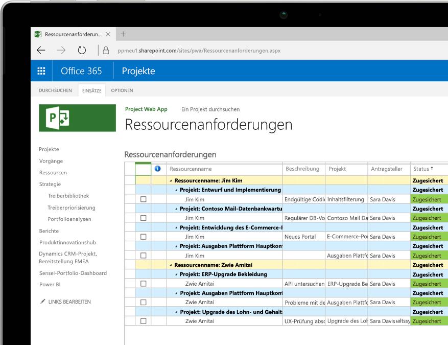 Ein Gerät, auf dem eine Project-Datei mit Ressourcenanforderungen angezeigt wird