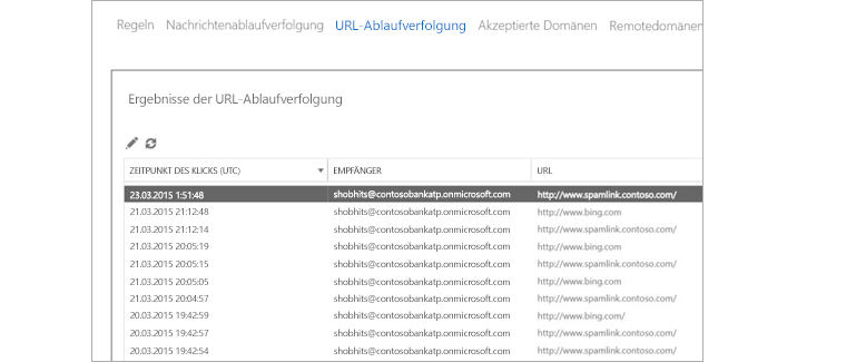 Screenshot von URL-Ablaufverfolgungsergebnissen in Exchange Online Advanced Threat Protection