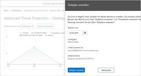 Nahaufnahme eines Echtzeitberichts zu empfangenen E-Mail-Nachrichten in Exchange Online Protection