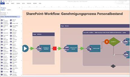 Screenshot eines in Visio erstellten SharePoint-Workflows