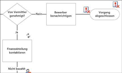 Ein Diagramm im Team gleichzeitig bearbeiten