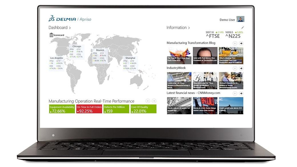 Apriso-Produktions-Dashboard wird auf einem Laptop angezeigt