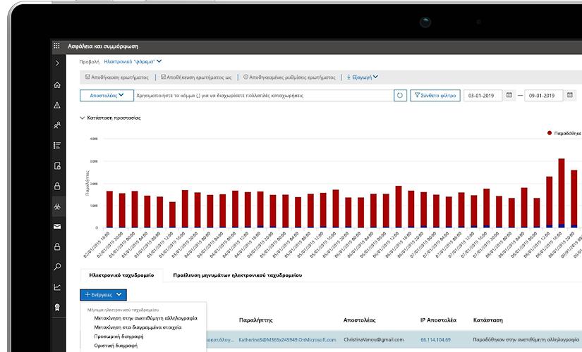 Φωτογραφία κοντινού πλάνου ενός φορητού υπολογιστή που εμφανίζει μια οθόνη ασφάλειας και συμμόρφωσης με ένα γράφημα κατάστασης προστασίας