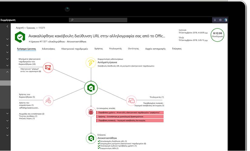 Φωτογραφία κοντινού πλάνου ενός φορητού υπολογιστή που εμφανίζει ένα γράφημα έρευνας με πληροφορίες σχετικά με τις απειλητικές διευθύνσεις URL στο ηλεκτρονικό ταχυδρομείο