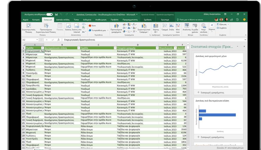 """Η σελίδα """"Κοινή χρήση"""" στο Excel, με ενεργοποιημένη την επιλογή """"Πρόσκληση ατόμων"""""""