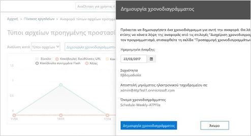 Κοντινό πλάνο μιας αναφοράς σε πραγματικό χρόνο με ληφθέντα μηνύματα ηλεκτρονικού ταχυδρομείου στο Exchange Online Protection.