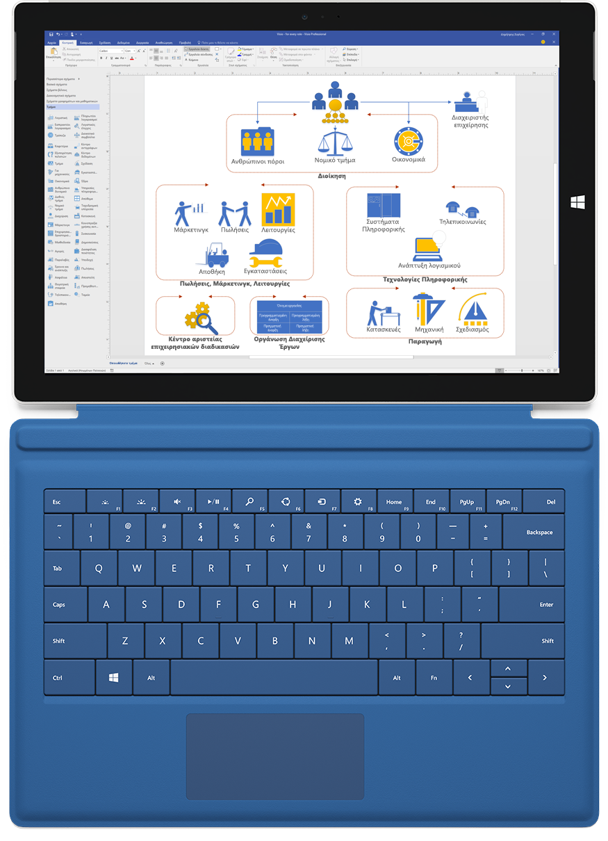 Microsoft Surface που εμφανίζει ένα διάγραμμα δικτύου στο Visio Professional