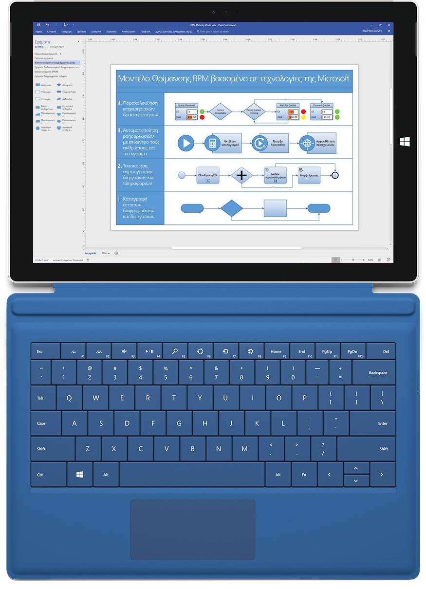 Microsoft Surface που εμφανίζει ένα διάγραμμα διεργασιών για την παρουσίαση ενός προϊόντος στο Visio Professional