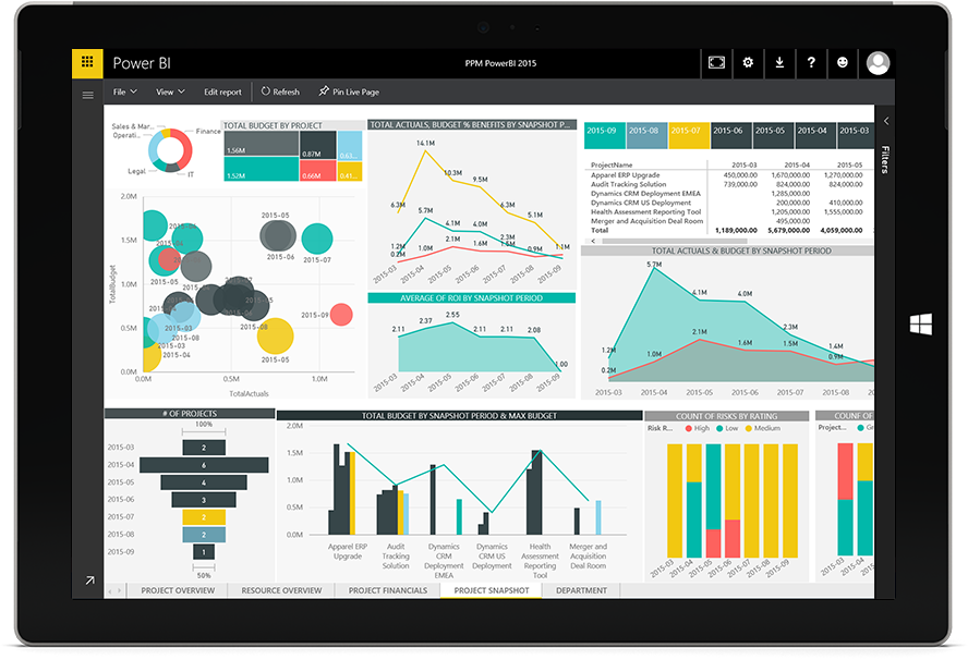 Microsoft Surface tablet screen displaying Microsoft Project & Portfolio Management Power BI graphs
